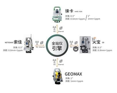 思微全站仪引擎+测量机器人
